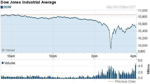 Dow_May_6_10