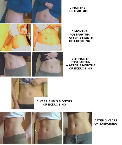 Story of a Belly Part II --- How You Can Do It Too